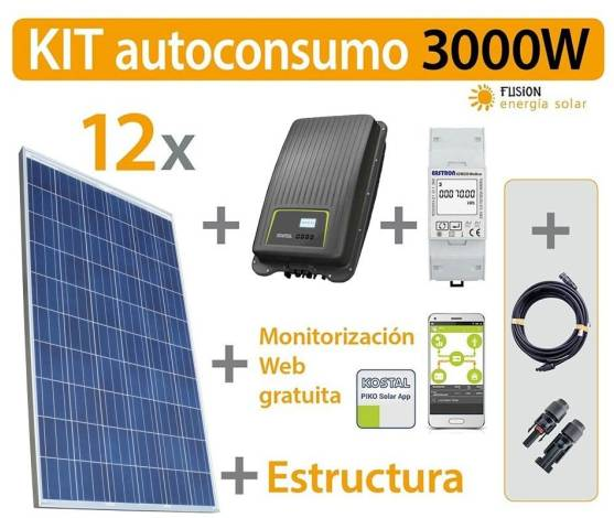 Kit Autoconsumo 3000W RD900