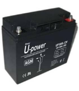 Batería AGM 18Ah