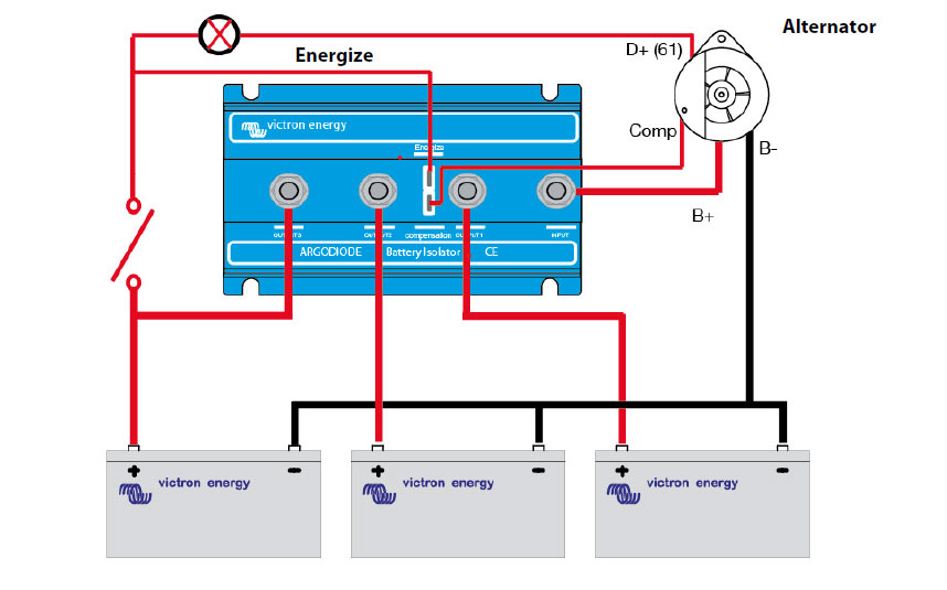 Esquema de conexión Puente de diodos Victron Argo