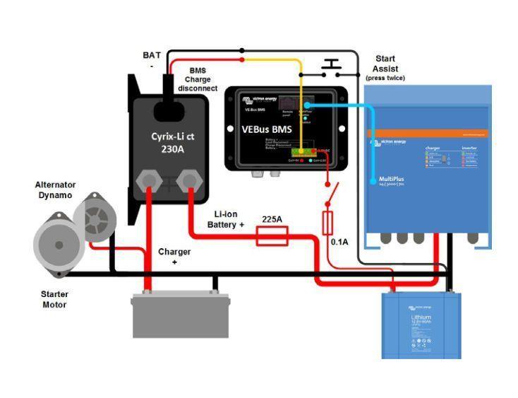 Esquema instalación Combinador de baterías Cyrix-Li-Ct
