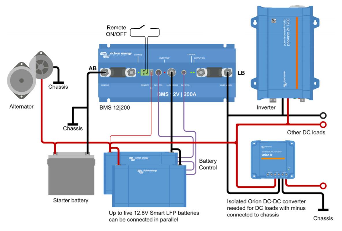 Esquema de montaje sistema gestión de baterías BMS 12-200