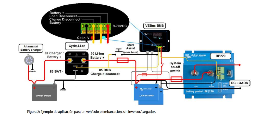 Esquema instalación VE BUS - BMS