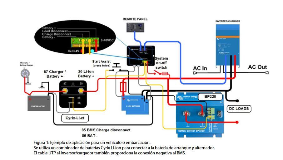Esquema instalación VE.Bus BMS