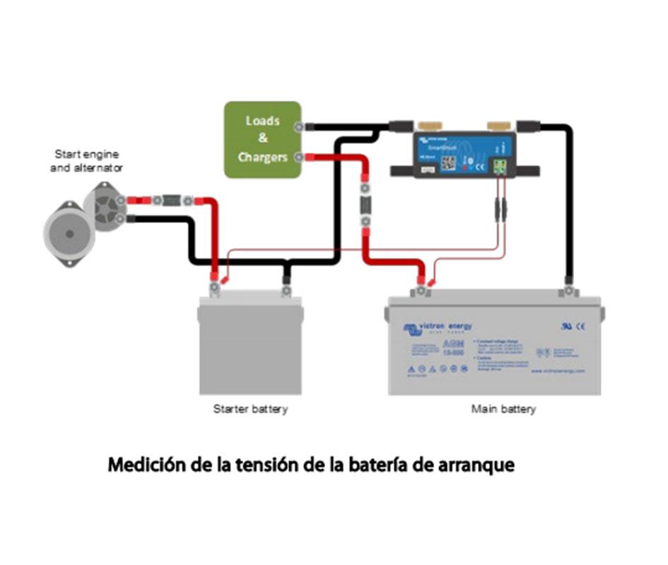 Medición de la tensión de la batería de arranque