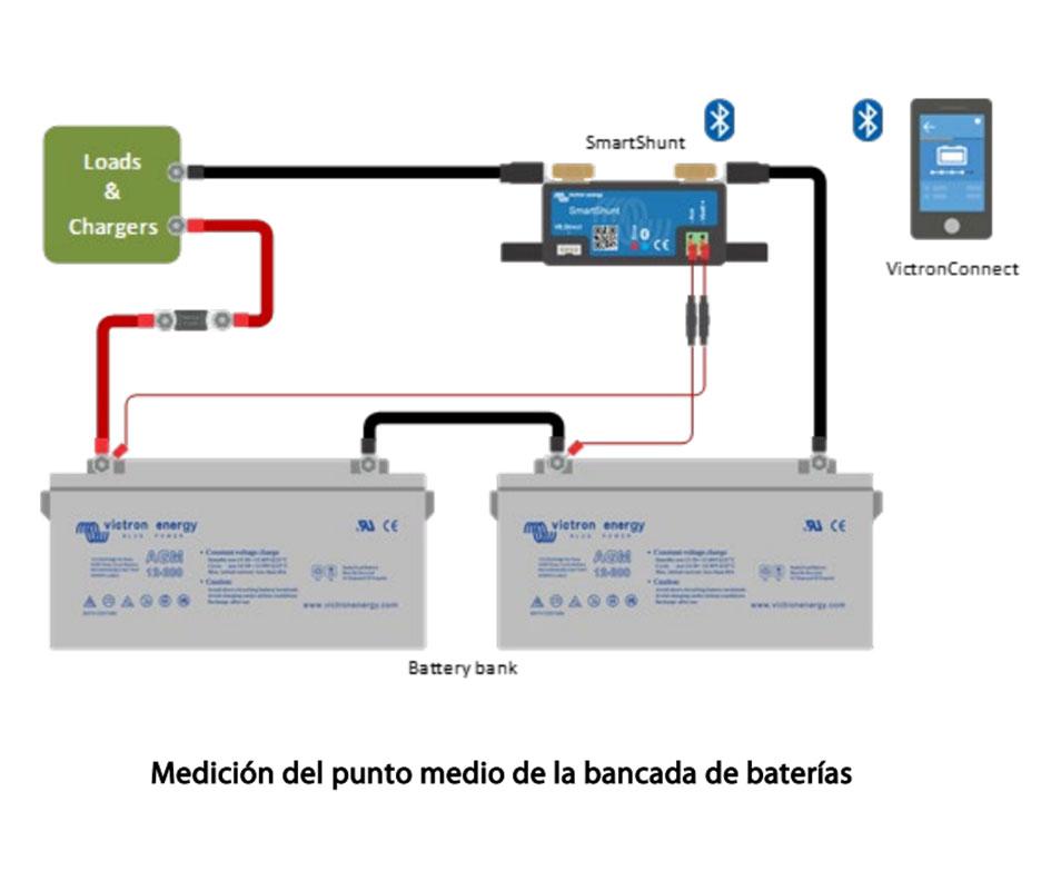 Medición del punto medio de la bancada de baterías