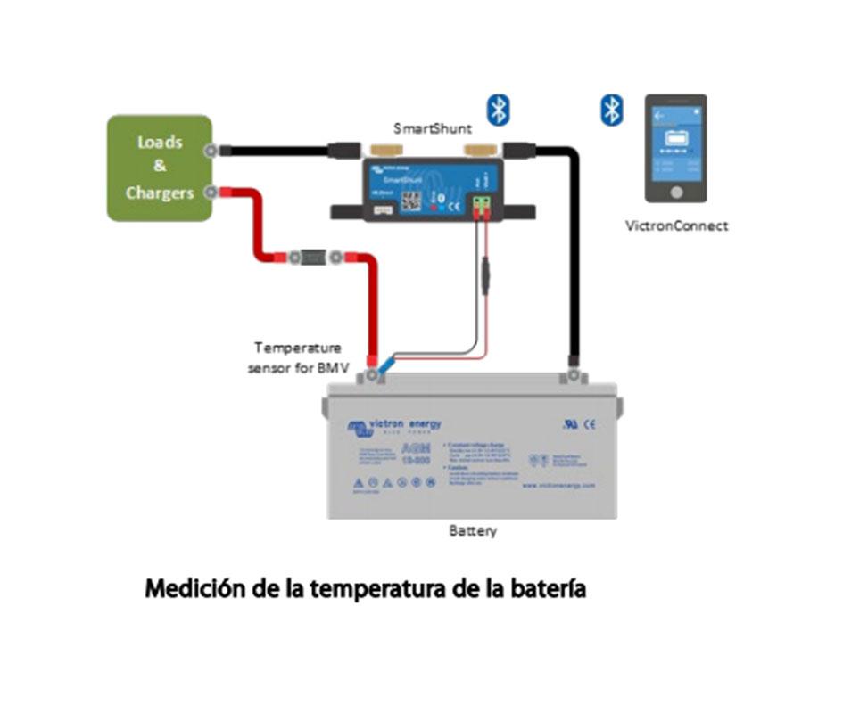 Medición de la temperatura de la batería