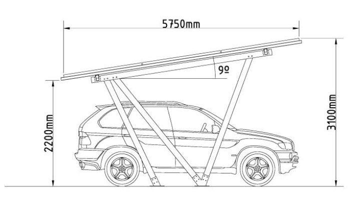 Medidas marquesina para 2 coches eléctricos