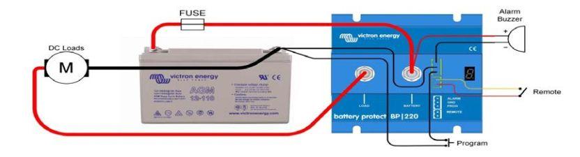 Esquema de instalación BatteryProtect de Victron