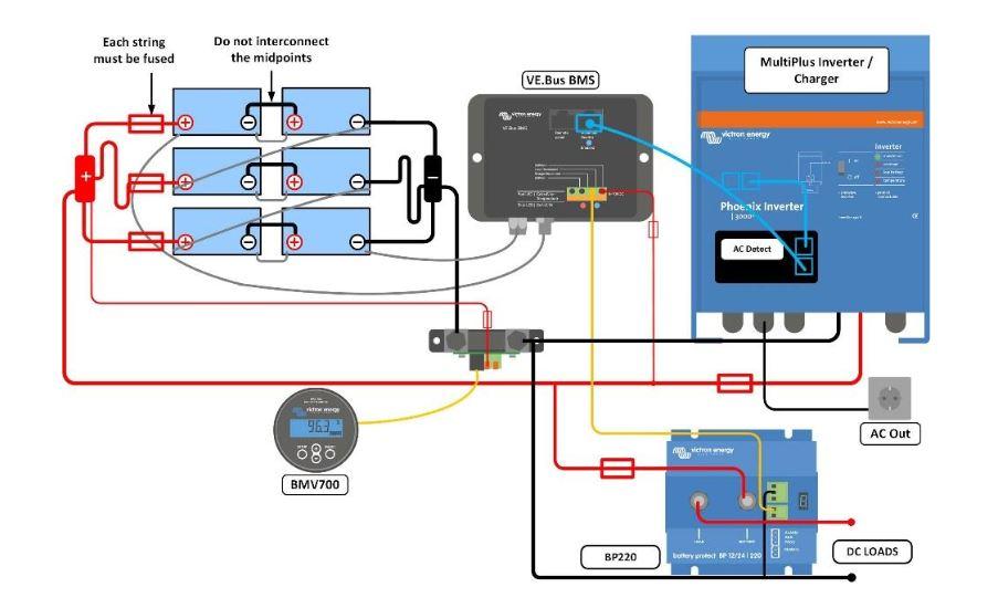 Esquema montaje batería litio Victron 12.8V