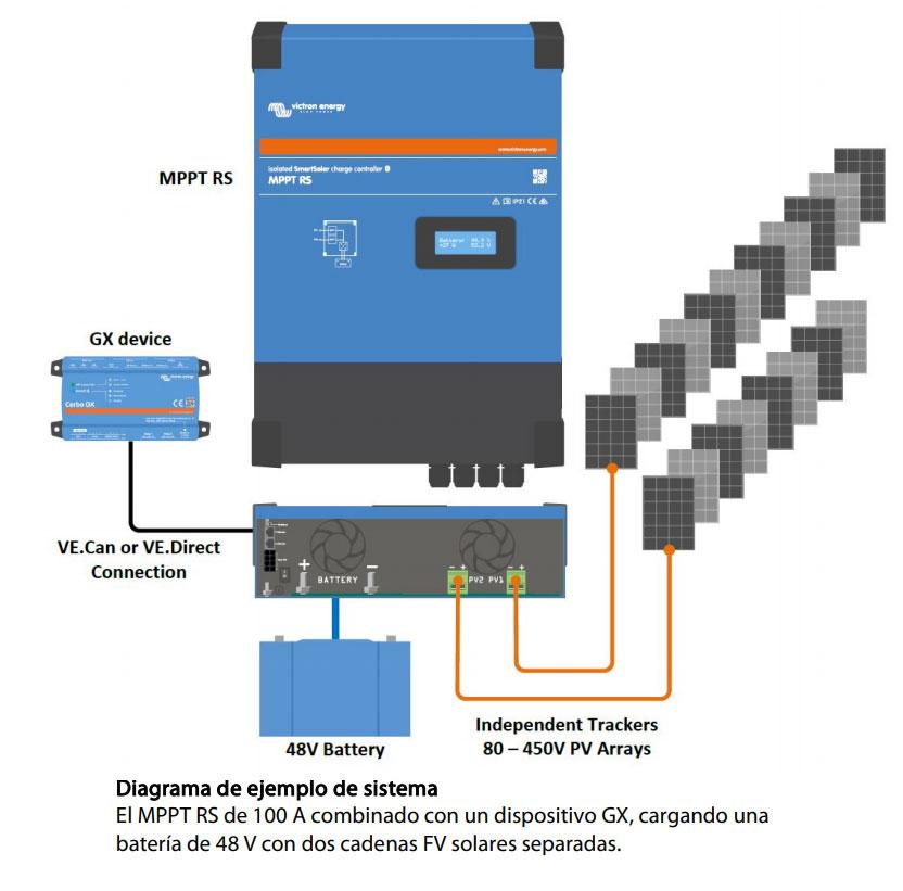 Esquema montaje controlador de carga Victron SmartSolar RS